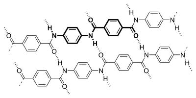 ساختار مولکولی الیاف آرامید